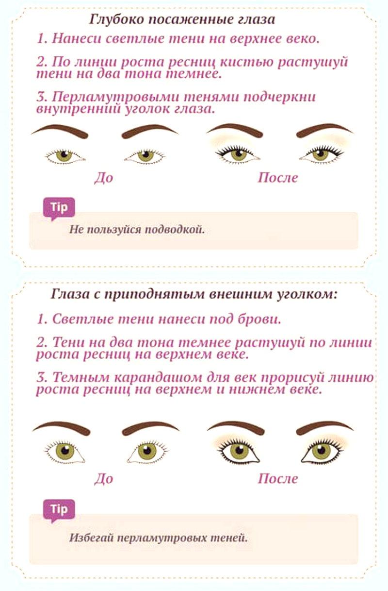 Самый полный и крутой гид по макияжу