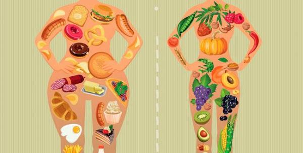 Быстрая диета на неделю — плоский живот гарантирован!