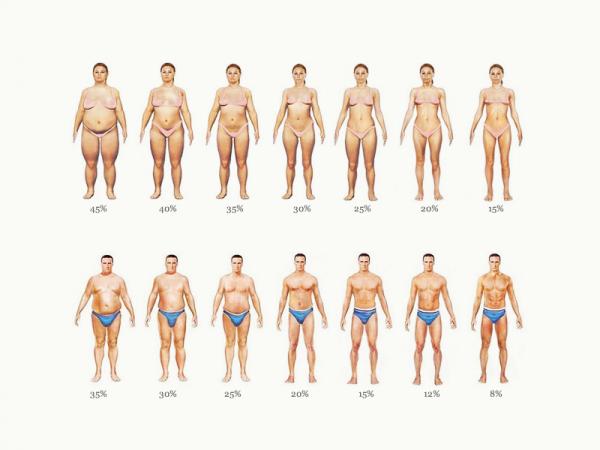 Сушка тела - диета убирающая до 15 кг!