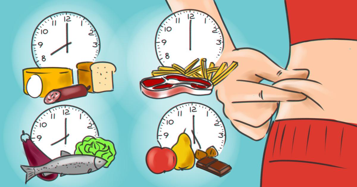 Как всё есть и не толстеть: узнай, в какое время пища усваивается, а в какое превращается в жир.