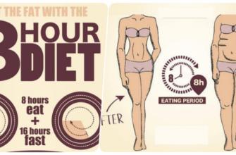 Как отрезать все лишнее с вашего тела с 8-часовым планом диеты